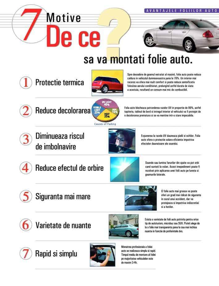 7 motive pentru a monta folie auto