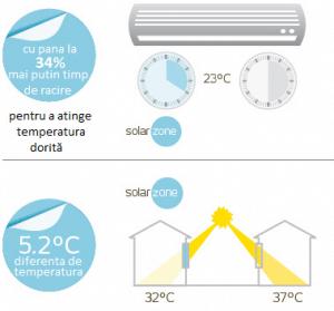 diferenta de temperatura dintr-o camera izolata cu folie de protectie solara, si o camera fara folie